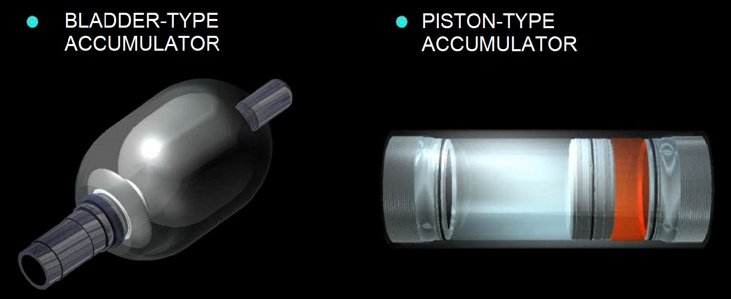 Piston and Bladder Type Accumulators